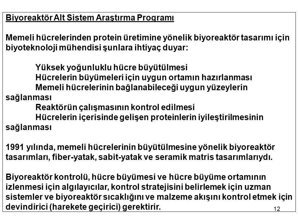 Biyoreaktör Alt Sistem Araştırma Programı