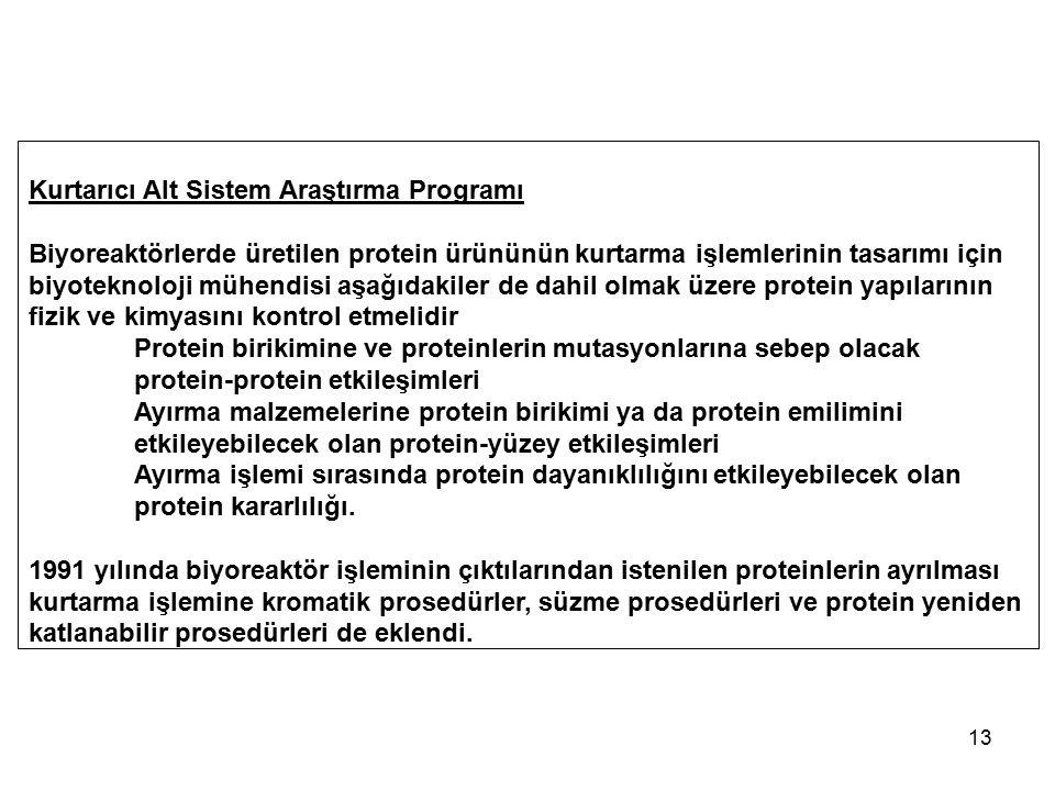 Kurtarıcı Alt Sistem Araştırma Programı
