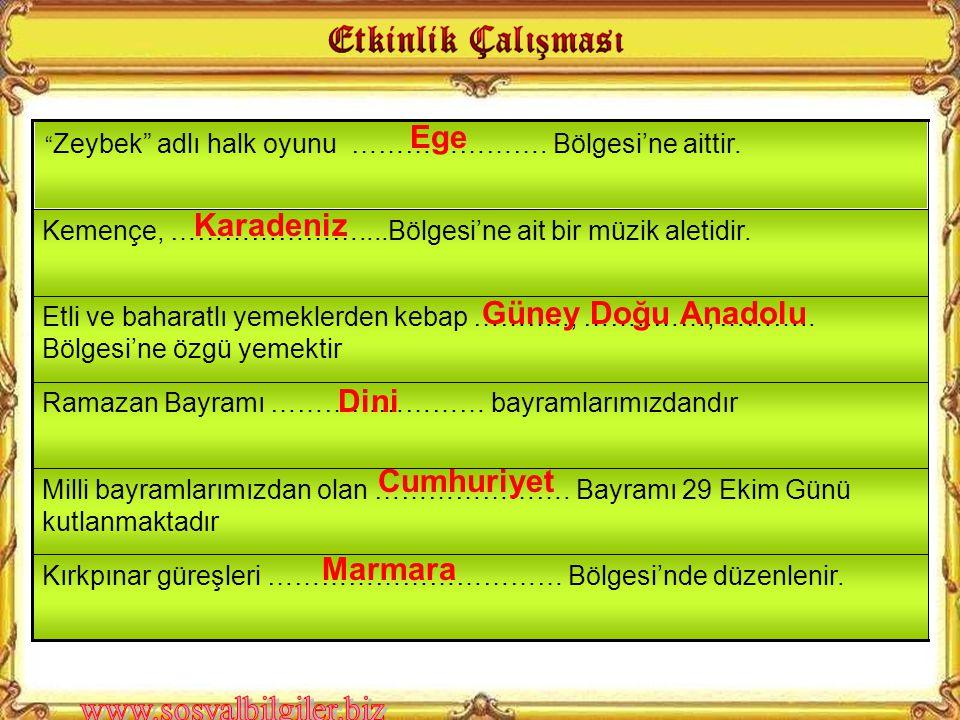 Ege Karadeniz Güney Doğu Anadolu Dini Cumhuriyet Marmara