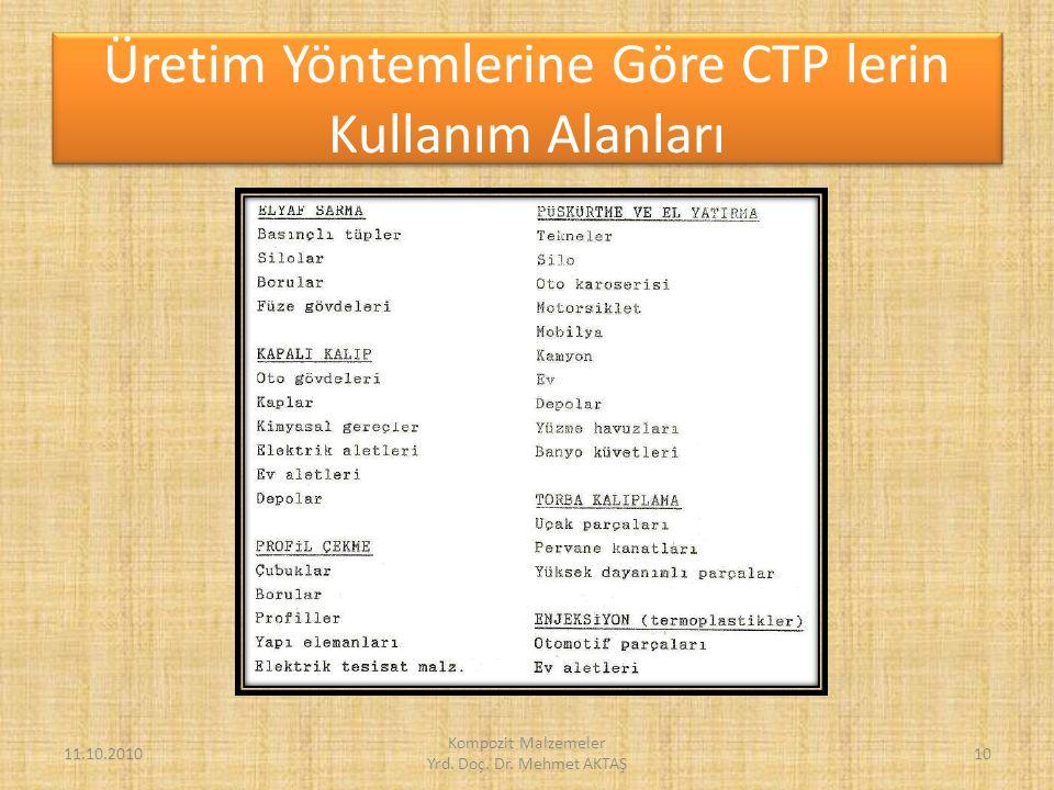 Üretim Yöntemlerine Göre CTP lerin Kullanım Alanları