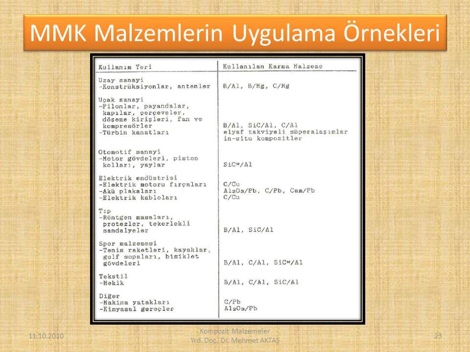 MMK Malzemlerin Uygulama Örnekleri