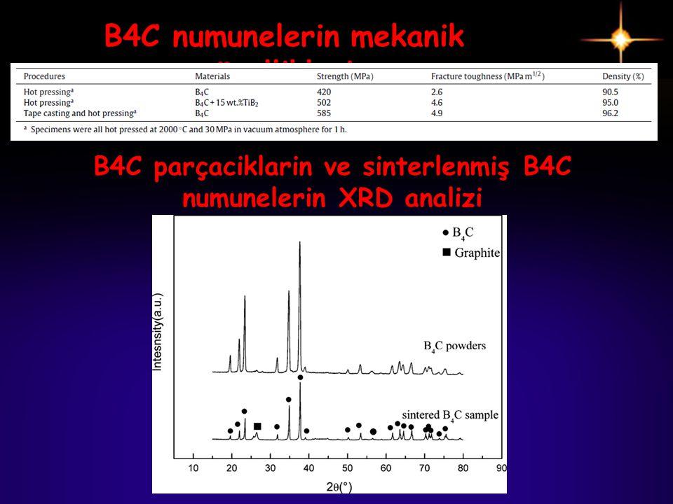 B4C numunelerin mekanik özellikleri