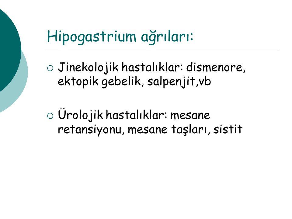 Hipogastrium ağrıları: