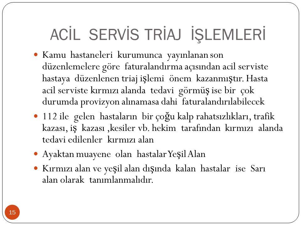 ACİL SERVİS TRİAJ İŞLEMLERİ
