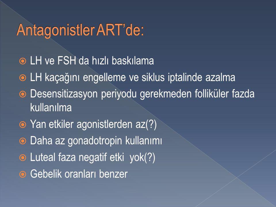 Antagonistler ART'de: