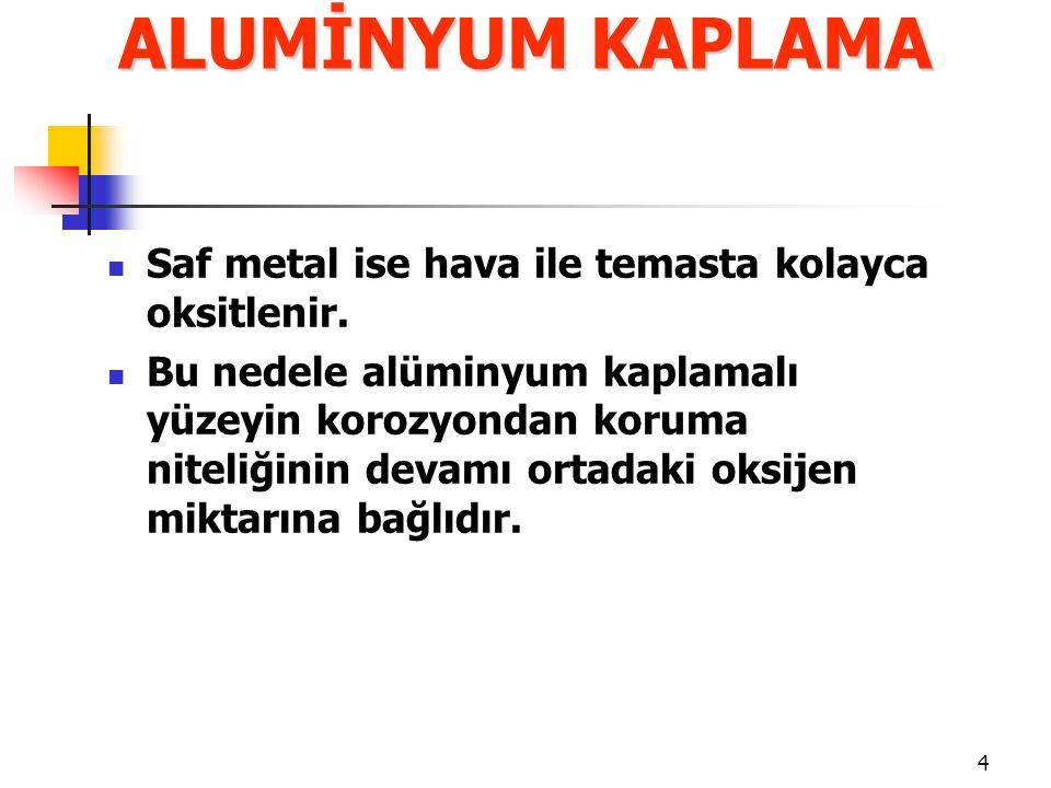ALUMİNYUM KAPLAMA Saf metal ise hava ile temasta kolayca oksitlenir.