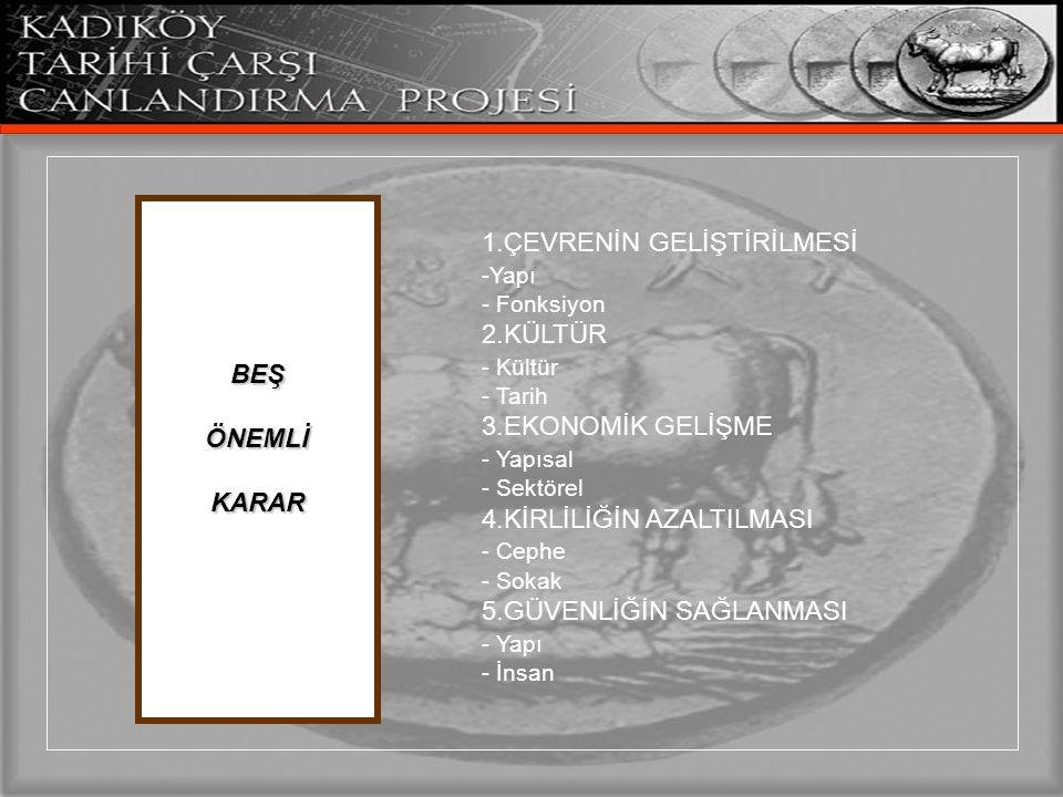 1.ÇEVRENİN GELİŞTİRİLMESİ -Yapı 2.KÜLTÜR - Kültür 3.EKONOMİK GELİŞME