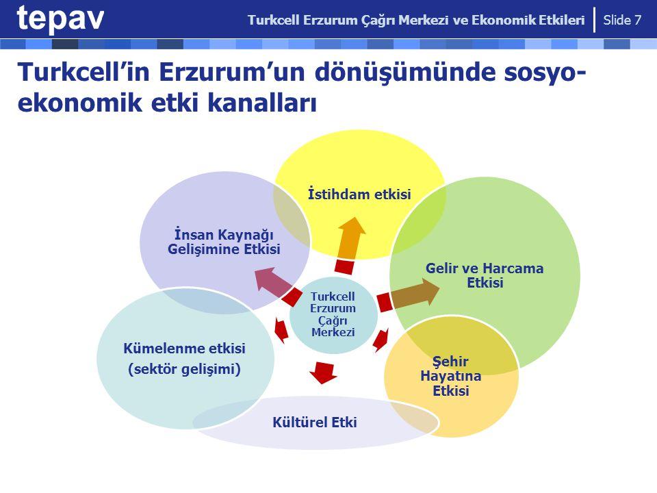 Turkcell'in Erzurum'un dönüşümünde sosyo-ekonomik etki kanalları