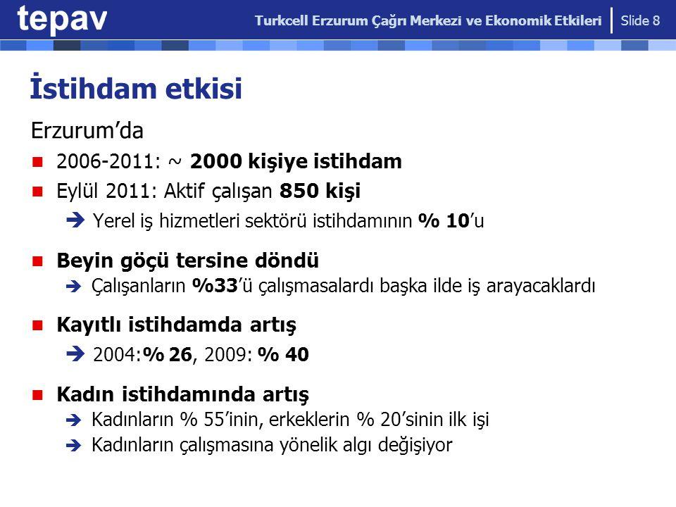 İstihdam etkisi Erzurum'da