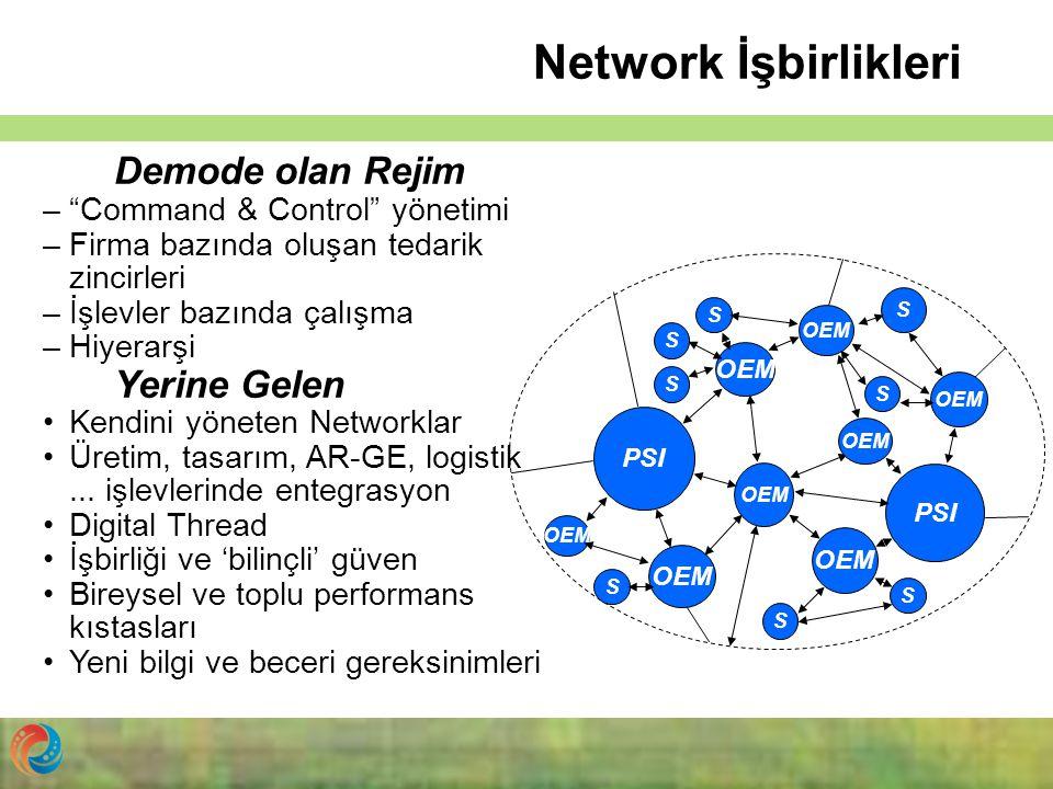 Network İşbirlikleri Demode olan Rejim Command & Control yönetimi