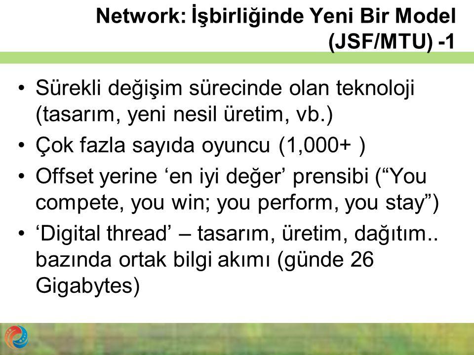 Network: İşbirliğinde Yeni Bir Model (JSF/MTU) -1