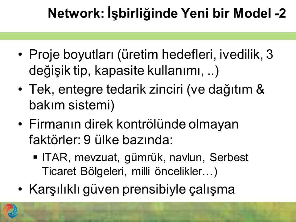 Network: İşbirliğinde Yeni bir Model -2