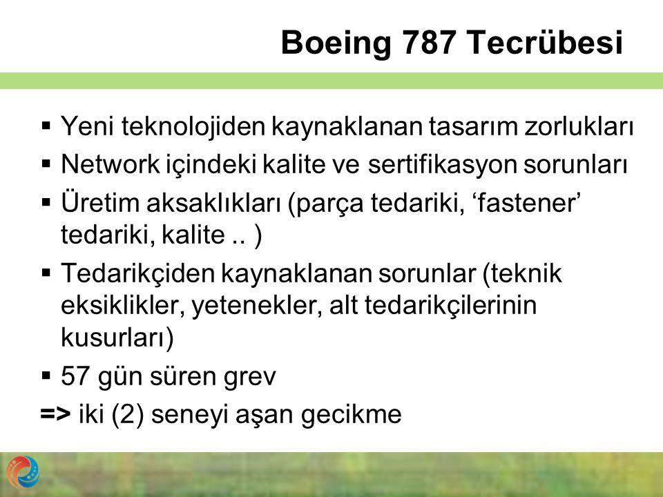 Boeing 787 Tecrübesi Yeni teknolojiden kaynaklanan tasarım zorlukları
