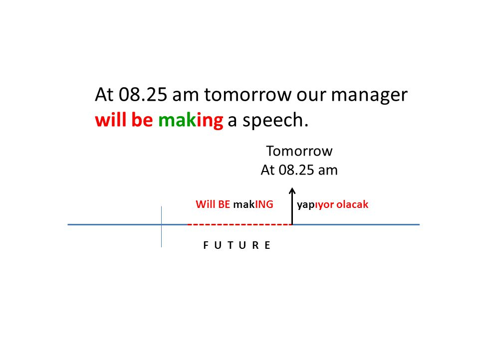 At 08.25 am tomorrow our manager will be making a speech.
