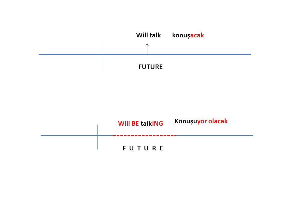 Will talk konuşacak FUTURE Konuşuyor olacak Will BE talkING F U T U R E
