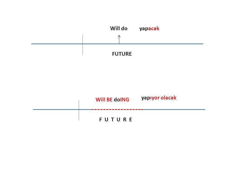 Will do yapacak FUTURE yapıyor olacak Will BE doING F U T U R E