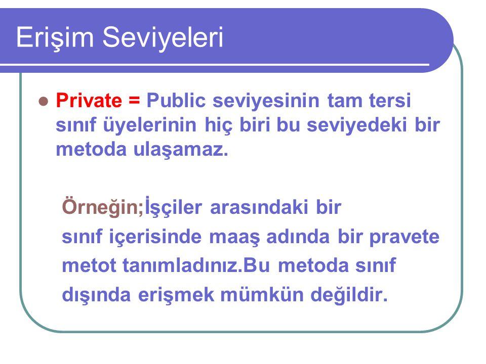 Erişim Seviyeleri Private = Public seviyesinin tam tersi sınıf üyelerinin hiç biri bu seviyedeki bir metoda ulaşamaz.