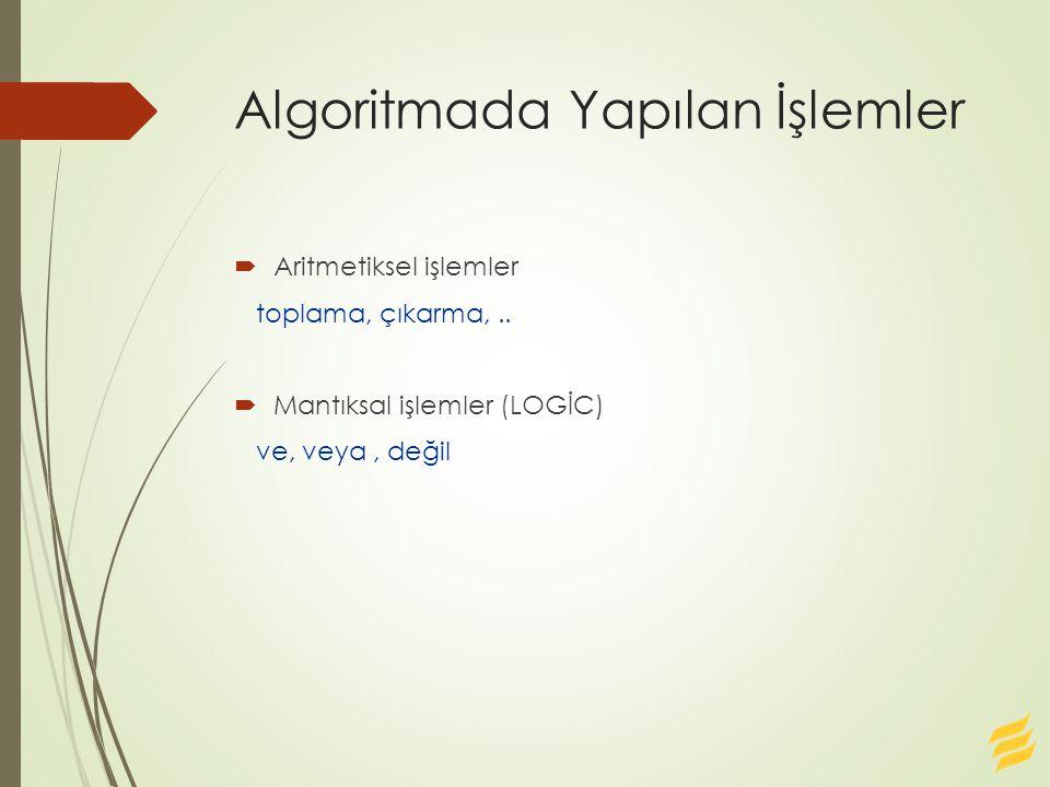 Algoritmada Yapılan İşlemler