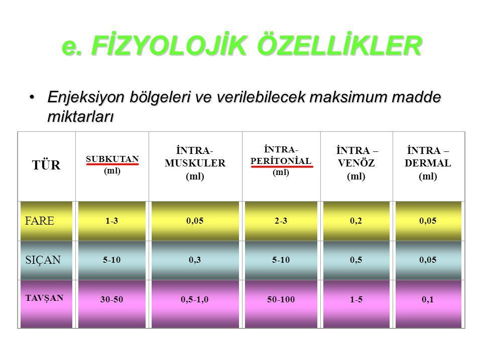 e. FİZYOLOJİK ÖZELLİKLER