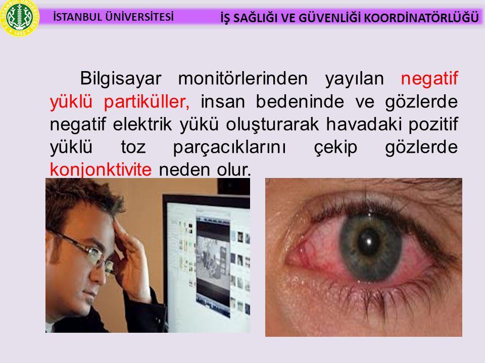 Bilgisayar monitörlerinden yayılan negatif yüklü partiküller, insan bedeninde ve gözlerde negatif elektrik yükü oluşturarak havadaki pozitif yüklü toz parçacıklarını çekip gözlerde konjonktivite neden olur.