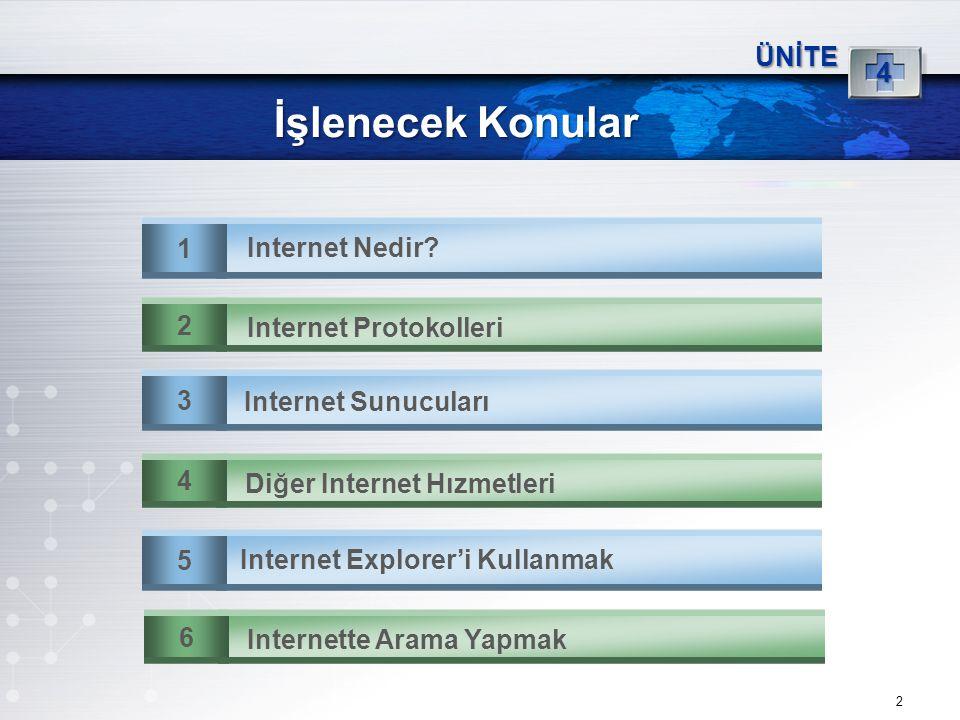 İşlenecek Konular 4 ÜNİTE 1 Internet Nedir 2 Internet Protokolleri 3