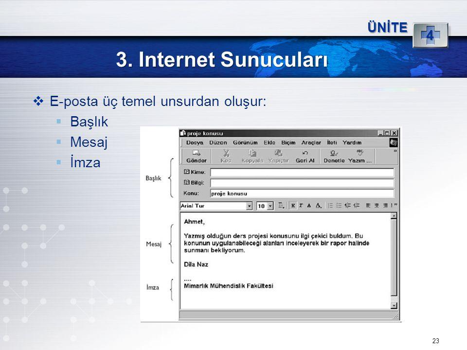 3. Internet Sunucuları E-posta üç temel unsurdan oluşur: Başlık Mesaj