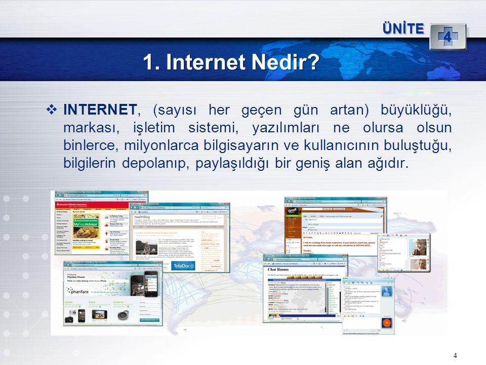 ÜNİTE 4. 1. Internet Nedir