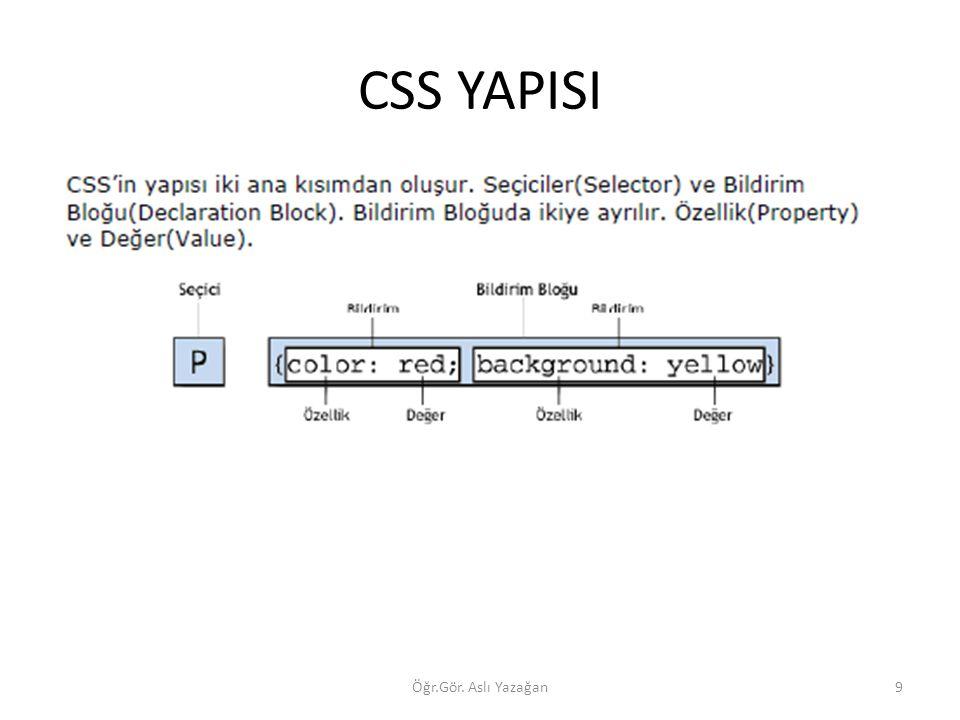 CSS YAPISI Öğr.Gör. Aslı Yazağan