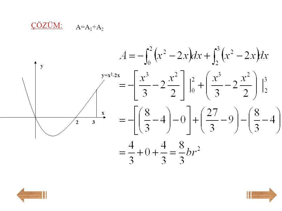 ÇÖZÜM: A=A1+A2 y=x2-2x y x 3 2