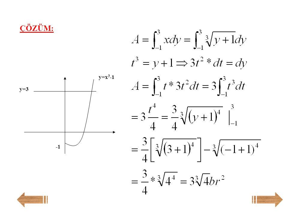 ÇÖZÜM: -1 y=3 y=x3-1