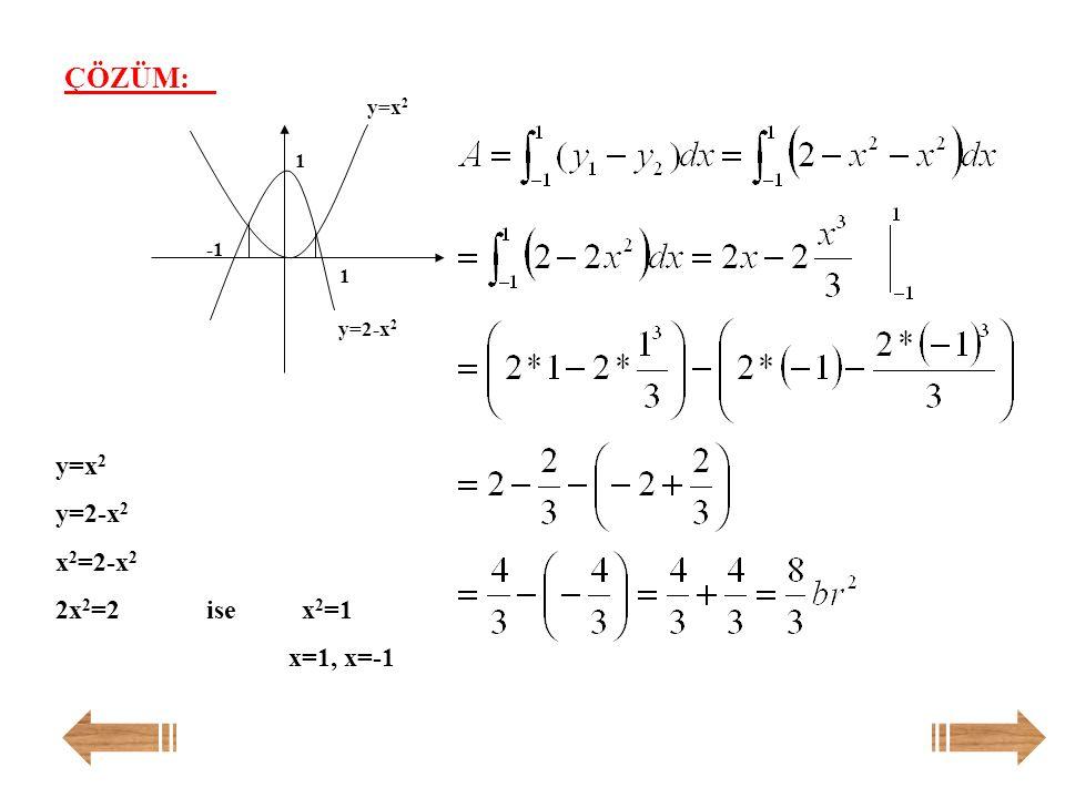 ÇÖZÜM: -1 1 y=x2 y=2-x2 y=x2 y=2-x2 x2=2-x2 2x2=2 ise x2=1 x=1, x=-1