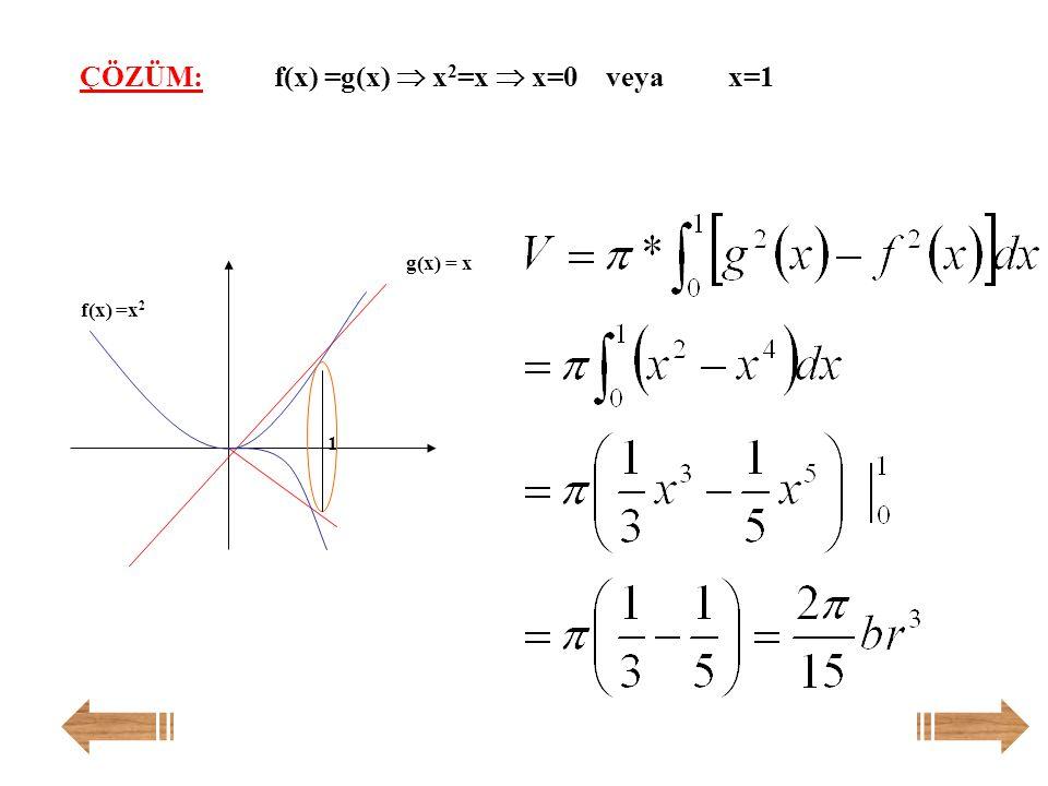 ÇÖZÜM: f(x) =g(x)  x2=x  x=0 veya x=1