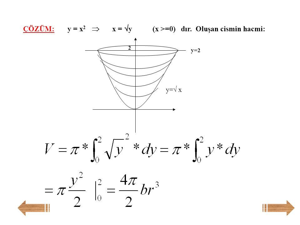 ÇÖZÜM: y = x2  x = y (x >=0) dır. Oluşan cismin hacmi: