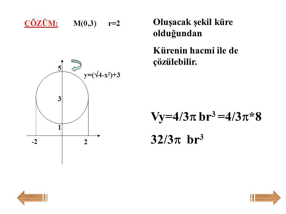 Vy=4/3 br3 =4/3*8 32/3 br3 Oluşacak şekil küre olduğundan