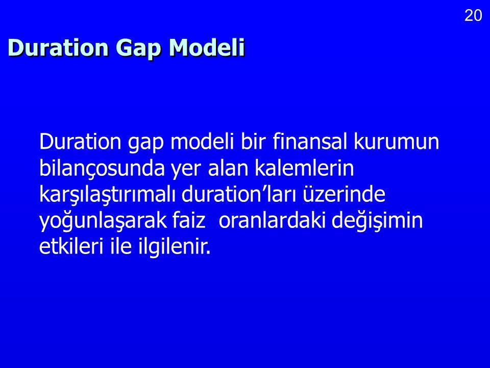 Duration Gap Modeli