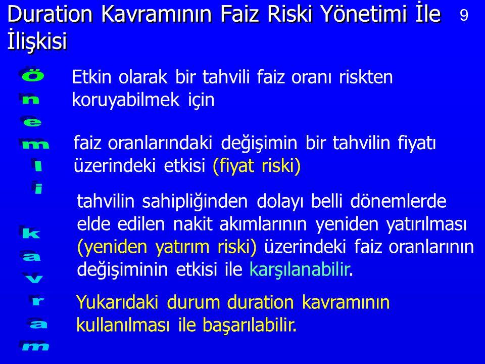 Duration Kavramının Faiz Riski Yönetimi İle İlişkisi