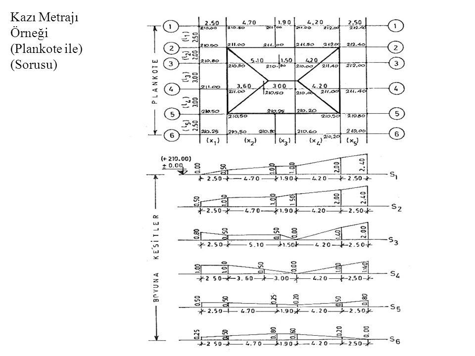 Kazı Metrajı Örneği (Plankote ile) (Sorusu)