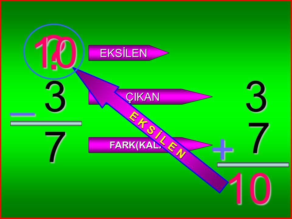 10 E K S İ L E N EKSİLEN _ 3 3 ÇIKAN 7 7 + FARK(KALAN) 10