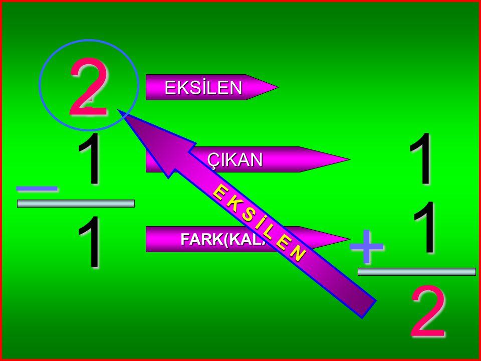 2 E K S İ L E N EKSİLEN _ 1 1 ÇIKAN 1 1 + FARK(KALAN) 2