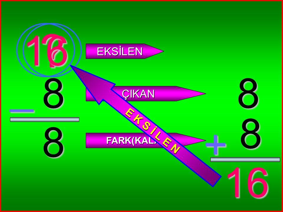 16 E K S İ L E N EKSİLEN _ 8 8 ÇIKAN 8 8 + FARK(KALAN) 16