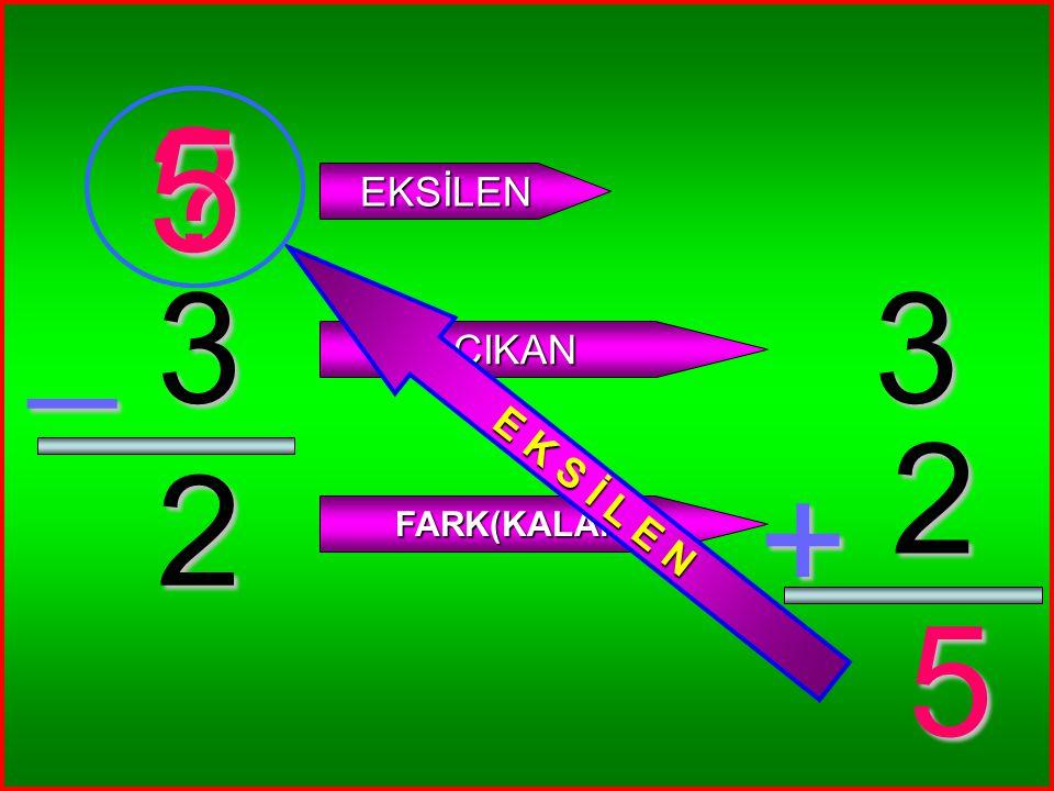 5 E K S İ L E N EKSİLEN _ 3 3 ÇIKAN 2 2 + FARK(KALAN) 5