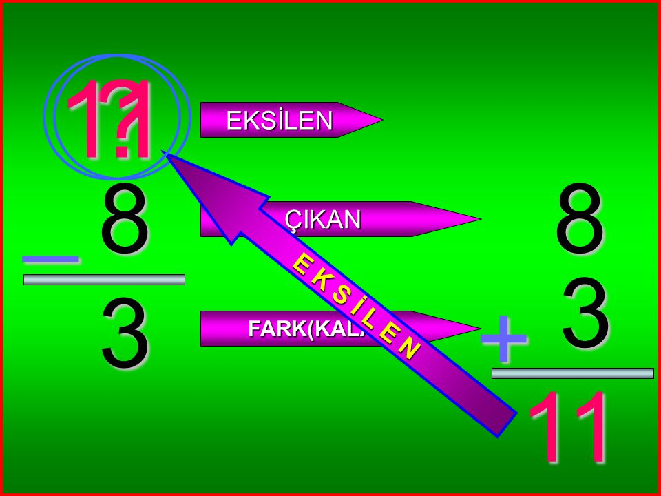 11 E K S İ L E N EKSİLEN _ 8 8 ÇIKAN 3 3 + FARK(KALAN) 11
