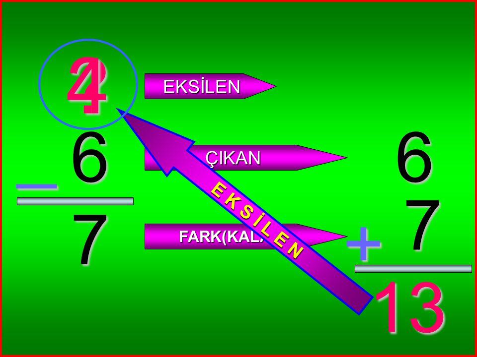 4 E K S İ L E N EKSİLEN _ 6 6 ÇIKAN 7 7 + FARK(KALAN) 13