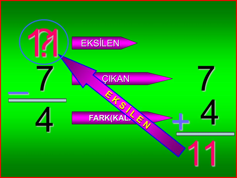 11 E K S İ L E N EKSİLEN _ 7 7 ÇIKAN 4 4 + FARK(KALAN) 11