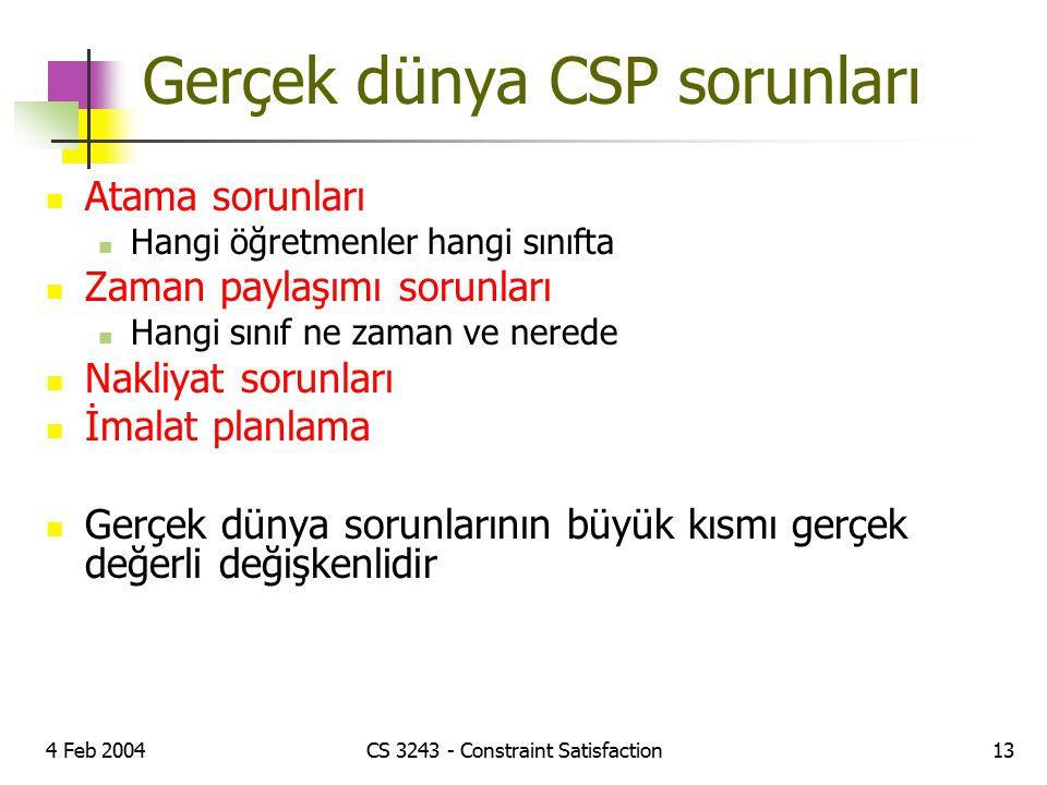 Gerçek dünya CSP sorunları