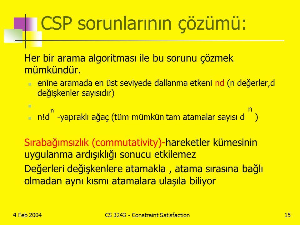 CSP sorunlarının çözümü: