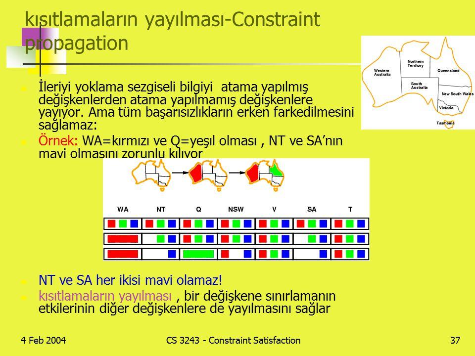 kısıtlamaların yayılması-Constraint propagation