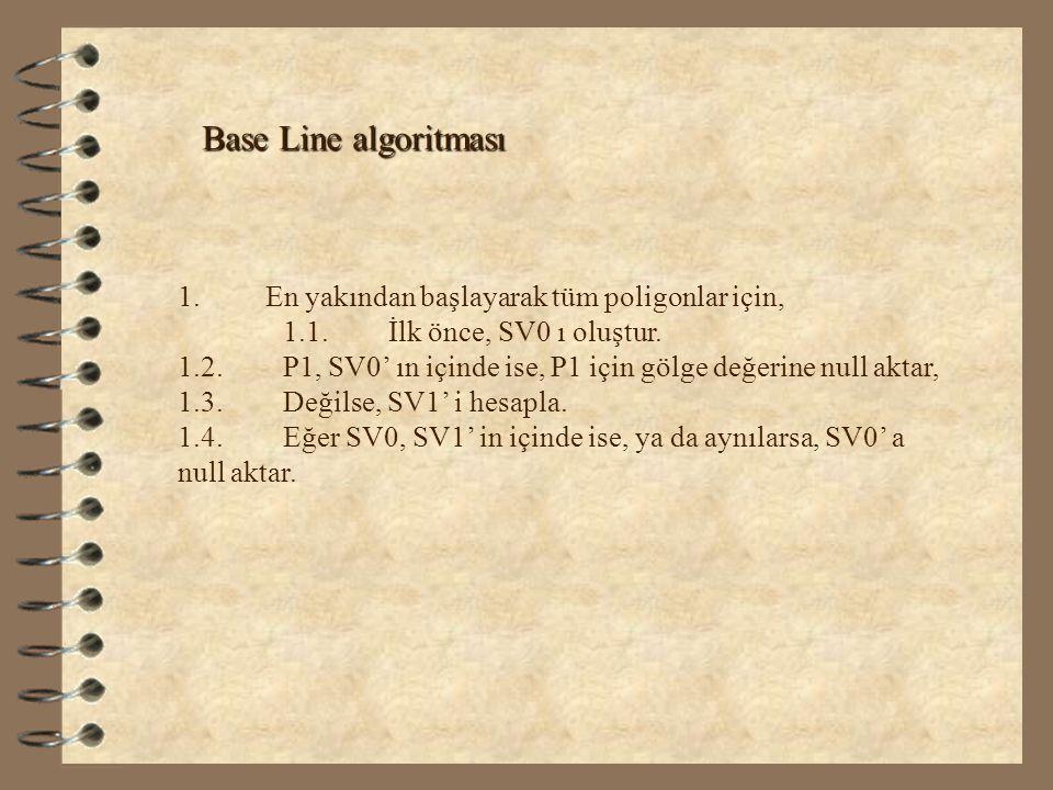 Base Line algoritması 1. En yakından başlayarak tüm poligonlar için,