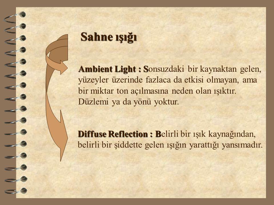 Sahne ışığı Ambient Light : Sonsuzdaki bir kaynaktan gelen,