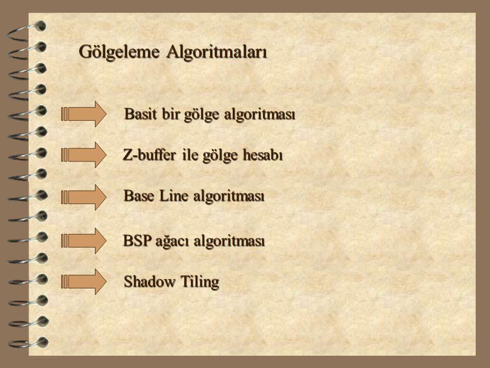 Gölgeleme Algoritmaları